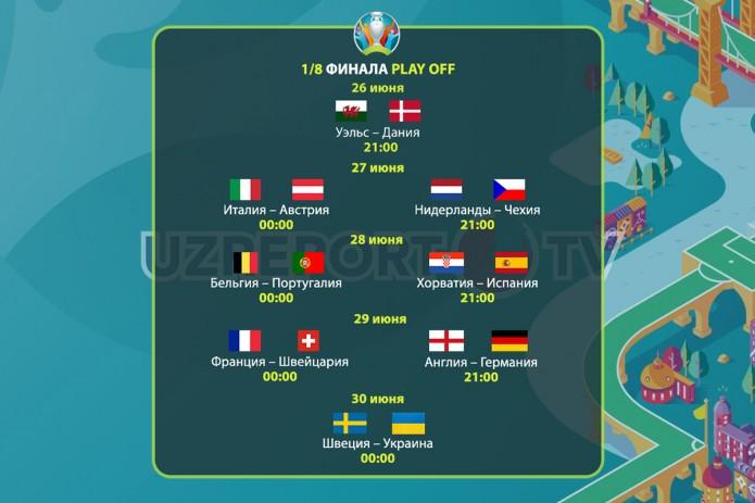 Стал известен состав всех участников плей-офф чемпионата Евро-2020