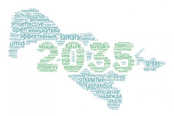 В феврале состоится 2-й международный Форум «Uzbekistan 2035»