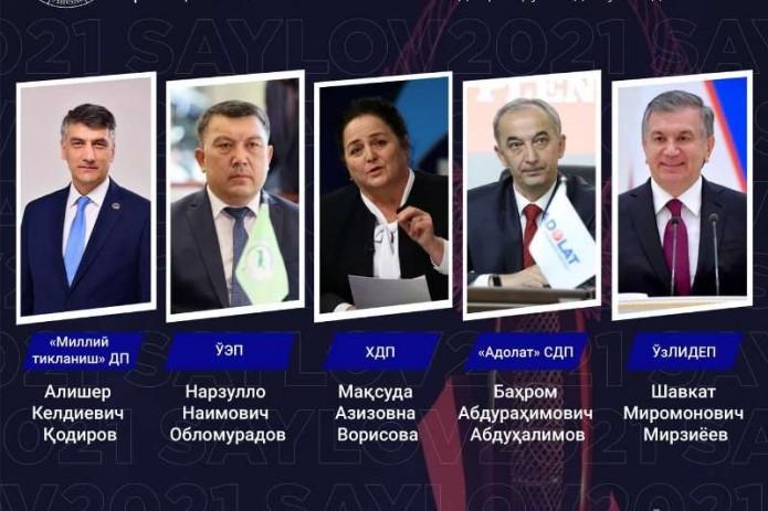 Все кандидаты в президенты Узбекистана зарегистрированы - ЦИК