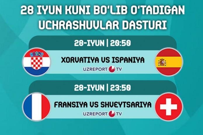 4 матча 1/8 финала Евро-2020 позади. Сегодня пройдут матчи Хорватия – Испания и Франция - Швейцария