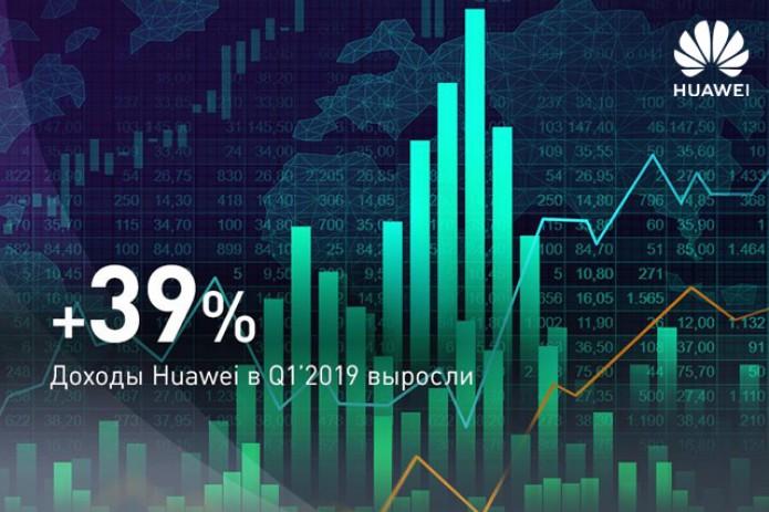 Выручка Huawei за первый квартал составила более $26 млрд.
